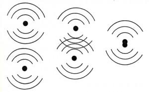 Tra Oriente e Occidente un salto quantico visione quantistica
